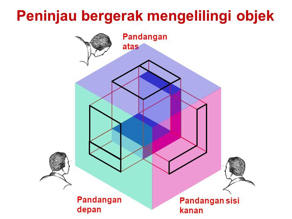 Peninjau bergerak mengelilingi objek Pandangan depan Pandangan sisi kanan Pandangan atas