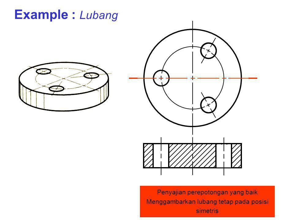 Example : Lubang Penyajian perepotongan yang baik Menggambarkan lubang tetap pada posisi simetris