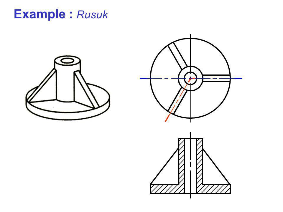 Example : Rusuk