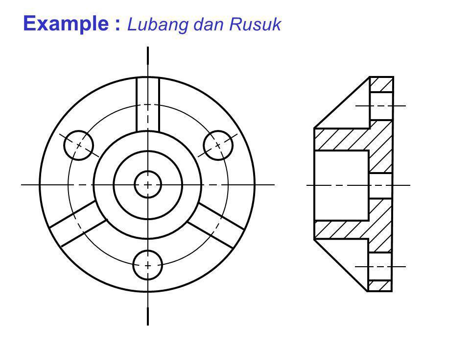 Example : Lubang dan Rusuk
