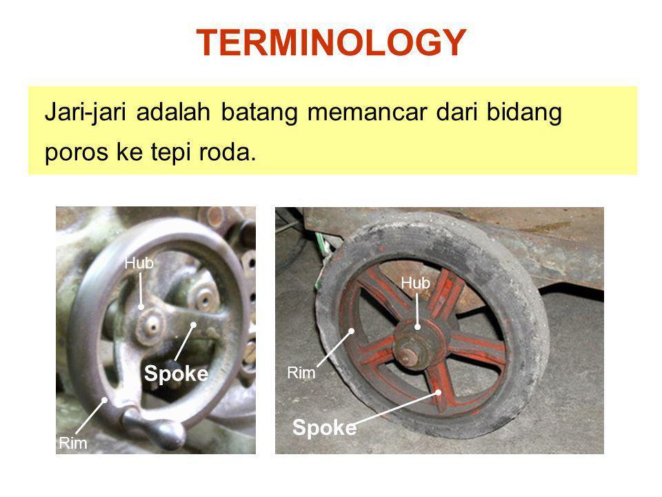 Example : Lubang Memberikan kesan bahwa ini lubang berada pada posisi tidak simetris.