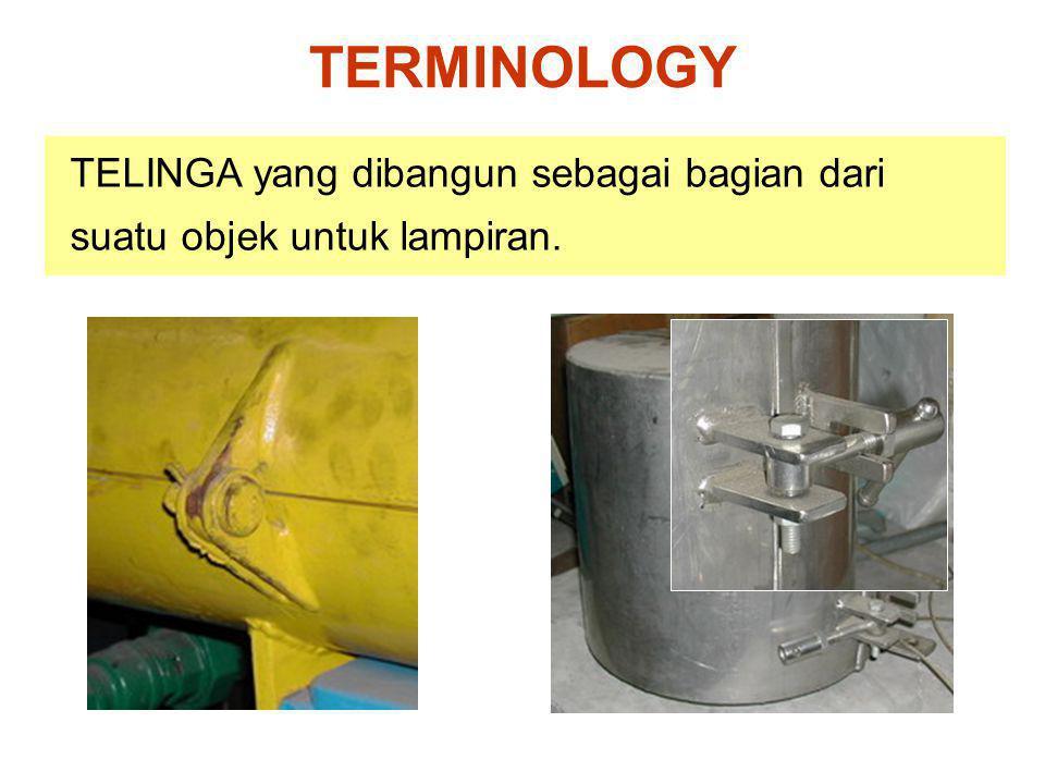 TELINGA yang dibangun sebagai bagian dari suatu objek untuk lampiran. TERMINOLOGY