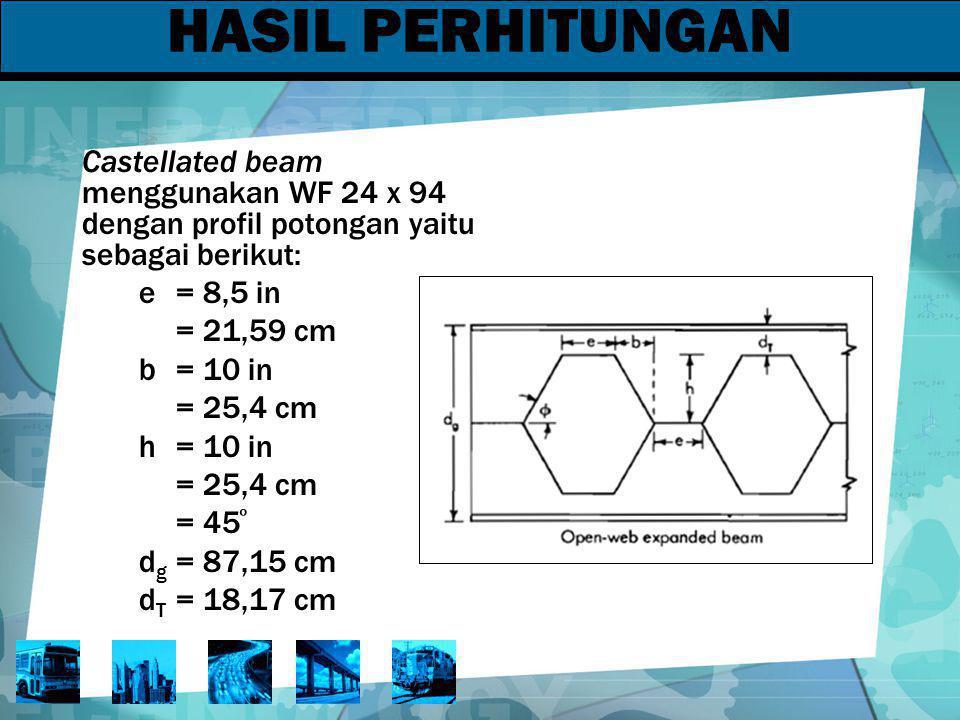 HASIL PERHITUNGAN Castellated beam menggunakan WF 24 x 94 dengan profil potongan yaitu sebagai berikut: e= 8,5 in = 21,59 cm b= 10 in = 25,4 cm h= 10