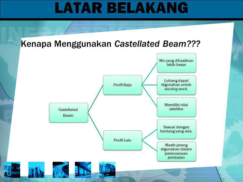 LATAR BELAKANG Kenapa Menggunakan Castellated Beam??? Castellated Beam Profil Baja Mn yang dihasilkan lebih besar Lubang dapat digunakan untuk ducting