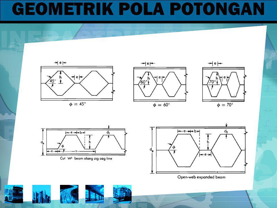 GEOMETRIK POLA POTONGAN