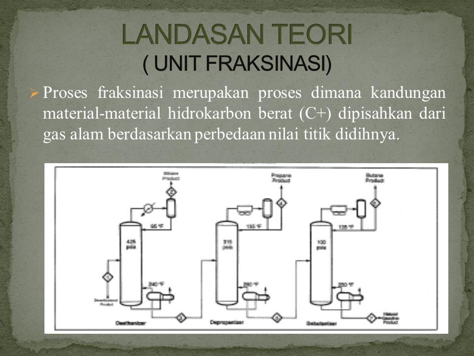  Proses fraksinasi merupakan proses dimana kandungan material-material hidrokarbon berat (C+) dipisahkan dari gas alam berdasarkan perbedaan nilai ti