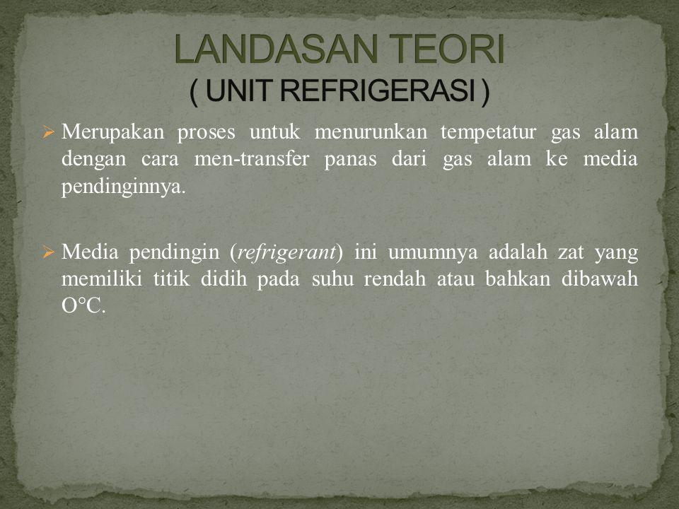  Merupakan proses untuk menurunkan tempetatur gas alam dengan cara men-transfer panas dari gas alam ke media pendinginnya.  Media pendingin (refrige