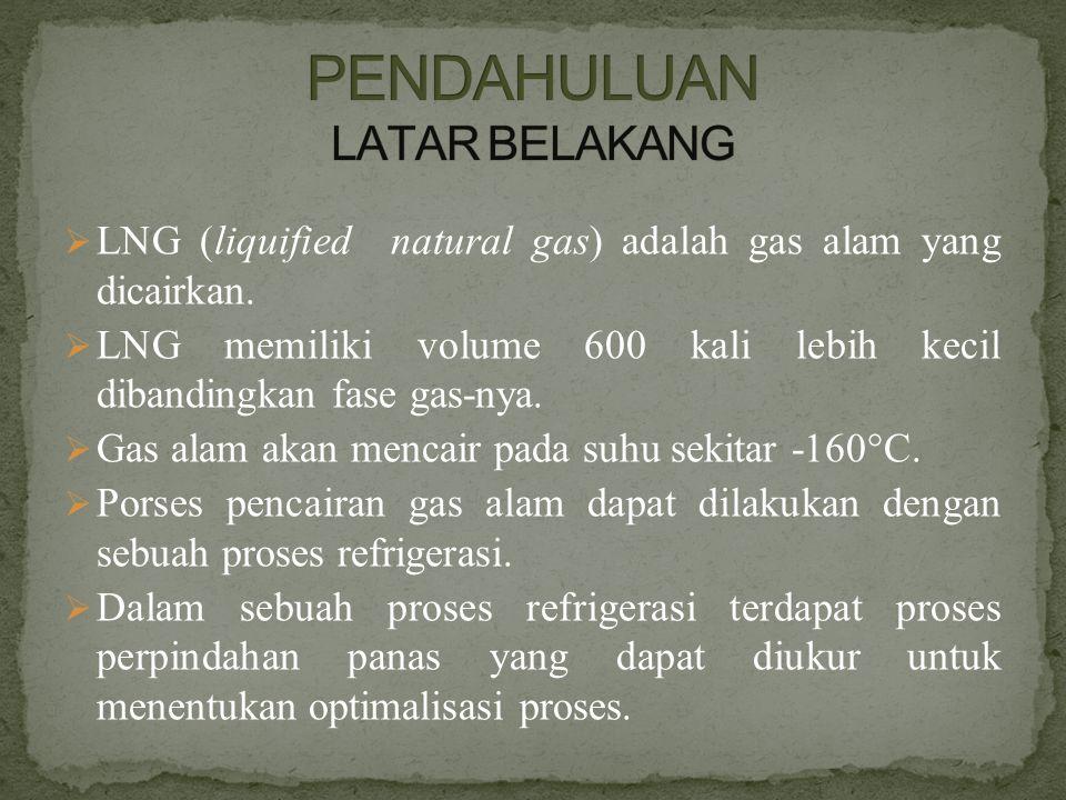  LNG (liquified natural gas) adalah gas alam yang dicairkan.  LNG memiliki volume 600 kali lebih kecil dibandingkan fase gas-nya.  Gas alam akan me