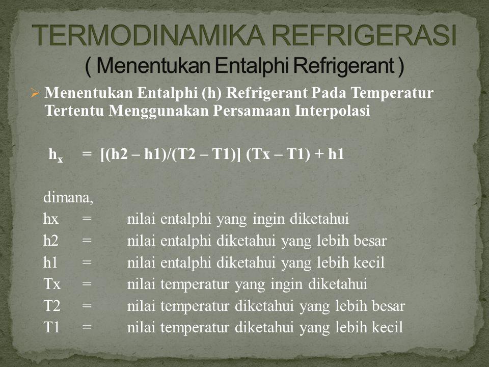  Menentukan Entalphi (h) Refrigerant Pada Temperatur Tertentu Menggunakan Persamaan Interpolasi h x = [(h2 – h1)/(T2 – T1)] (Tx – T1) + h1 dimana, hx