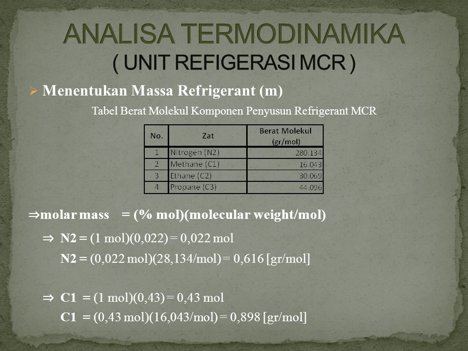  Menentukan Massa Refrigerant (m) Tabel Berat Molekul Komponen Penyusun Refrigerant MCR ⇒ molar mass = (% mol)(molecular weight/mol) ⇒ N2 = (1 mol)(0
