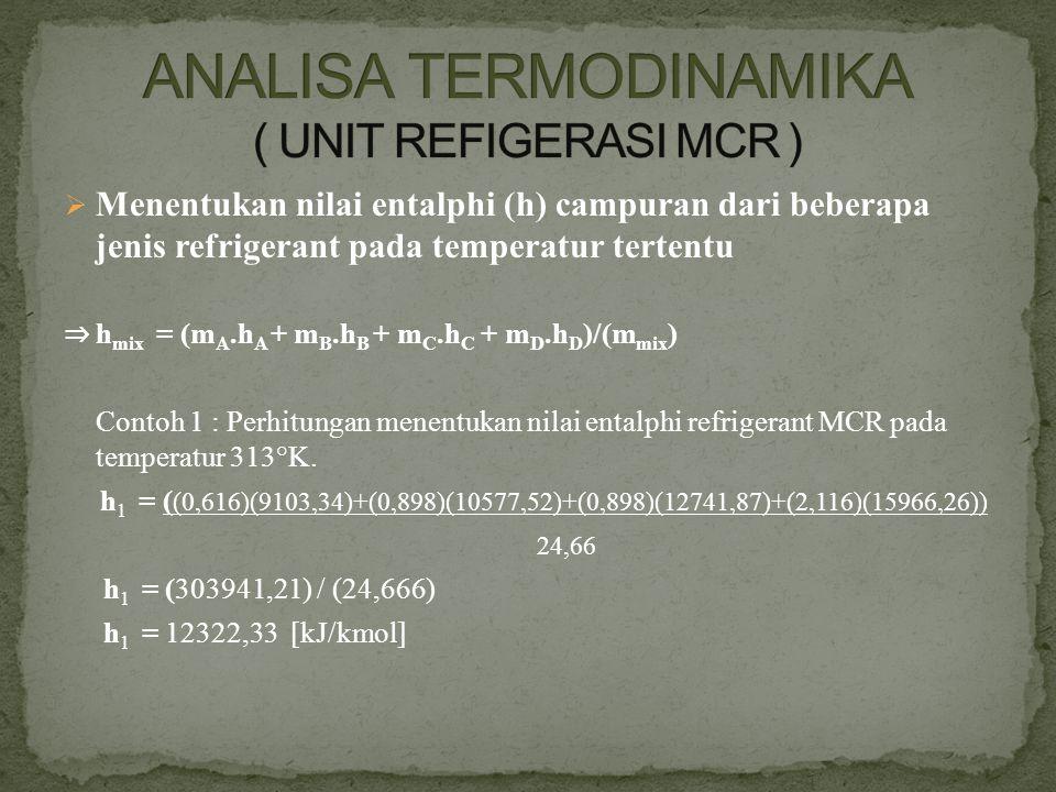  Menentukan nilai entalphi (h) campuran dari beberapa jenis refrigerant pada temperatur tertentu ⇒ h mix = (m A.h A + m B.h B + m C.h C + m D.h D )/(
