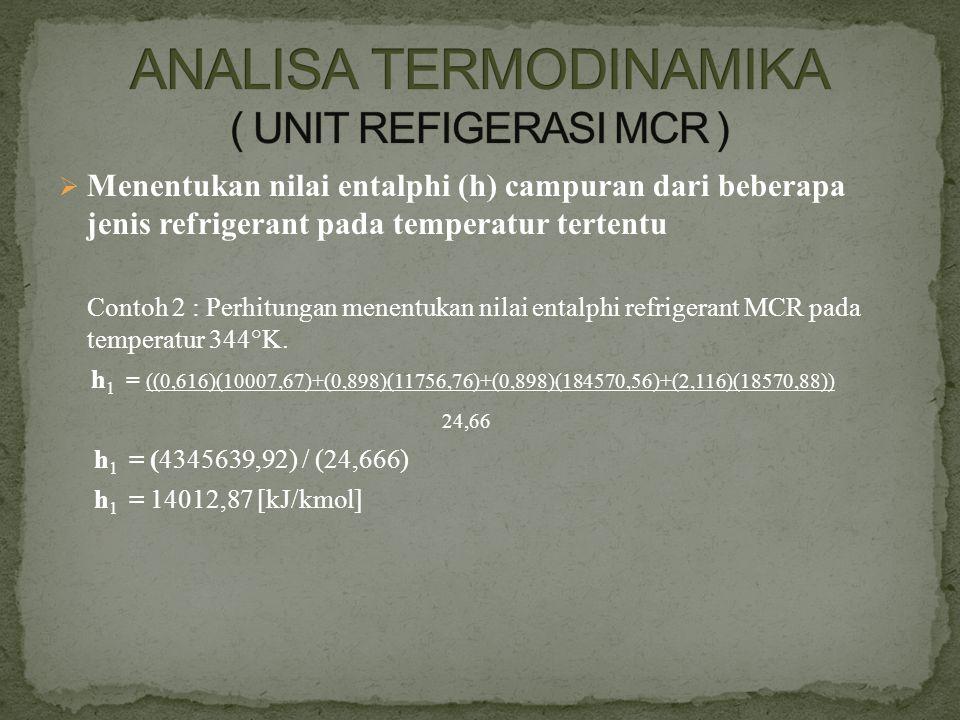  Menentukan nilai entalphi (h) campuran dari beberapa jenis refrigerant pada temperatur tertentu Contoh 2 : Perhitungan menentukan nilai entalphi ref