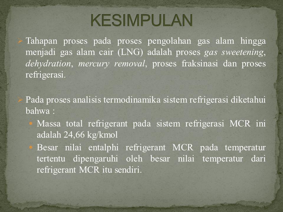  Tahapan proses pada proses pengolahan gas alam hingga menjadi gas alam cair (LNG) adalah proses gas sweetening, dehydration, mercury removal, proses