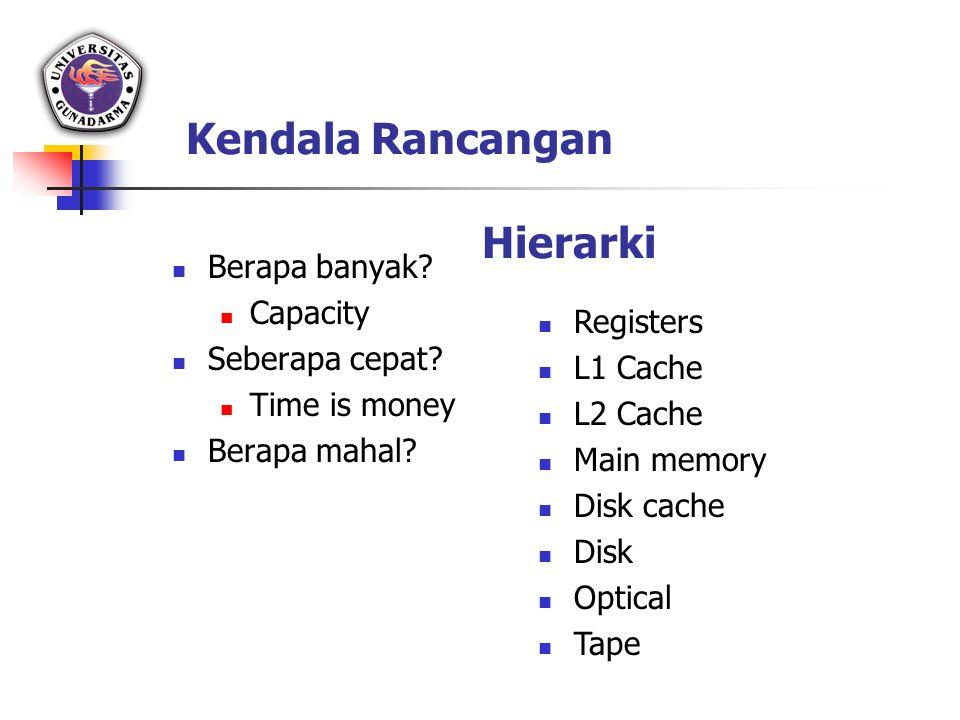 Kendala Rancangan Berapa banyak? Capacity Seberapa cepat? Time is money Berapa mahal? Hierarki Registers L1 Cache L2 Cache Main memory Disk cache Disk