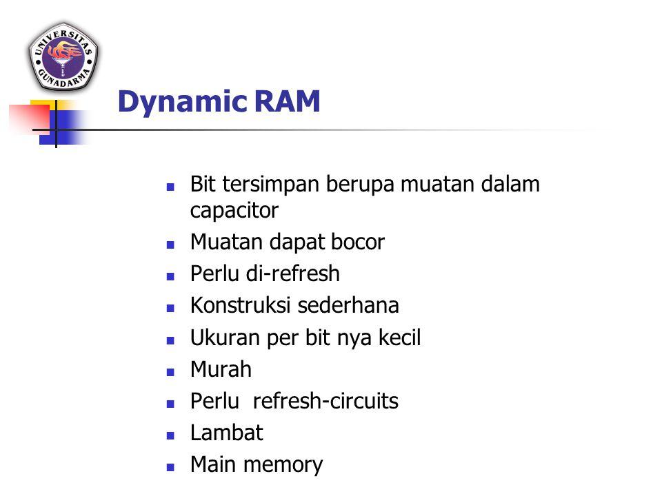 Dynamic RAM Bit tersimpan berupa muatan dalam capacitor Muatan dapat bocor Perlu di-refresh Konstruksi sederhana Ukuran per bit nya kecil Murah Perlu