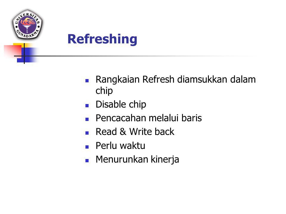 Refreshing Rangkaian Refresh diamsukkan dalam chip Disable chip Pencacahan melalui baris Read & Write back Perlu waktu Menurunkan kinerja
