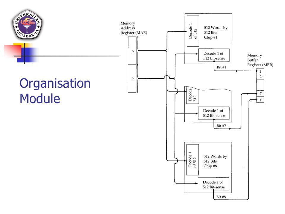 Organisation Module