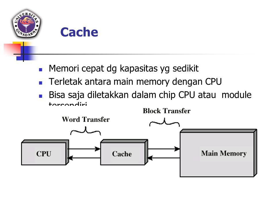 Cache Memori cepat dg kapasitas yg sedikit Terletak antara main memory dengan CPU Bisa saja diletakkan dalam chip CPU atau module tersendiri