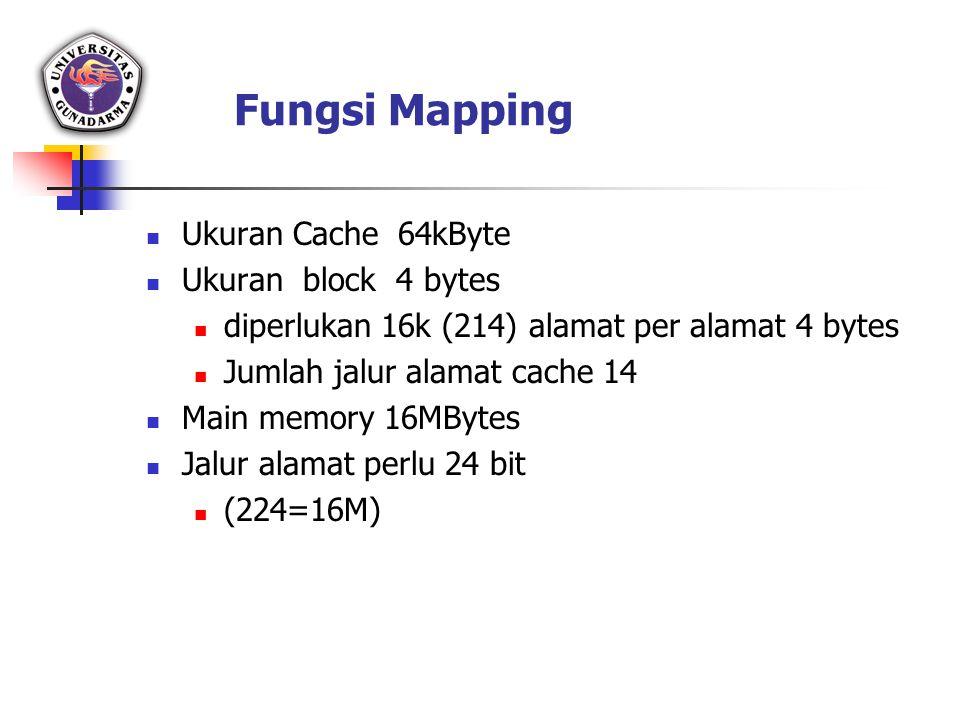 Fungsi Mapping Ukuran Cache 64kByte Ukuran block 4 bytes diperlukan 16k (214) alamat per alamat 4 bytes Jumlah jalur alamat cache 14 Main memory 16MBy