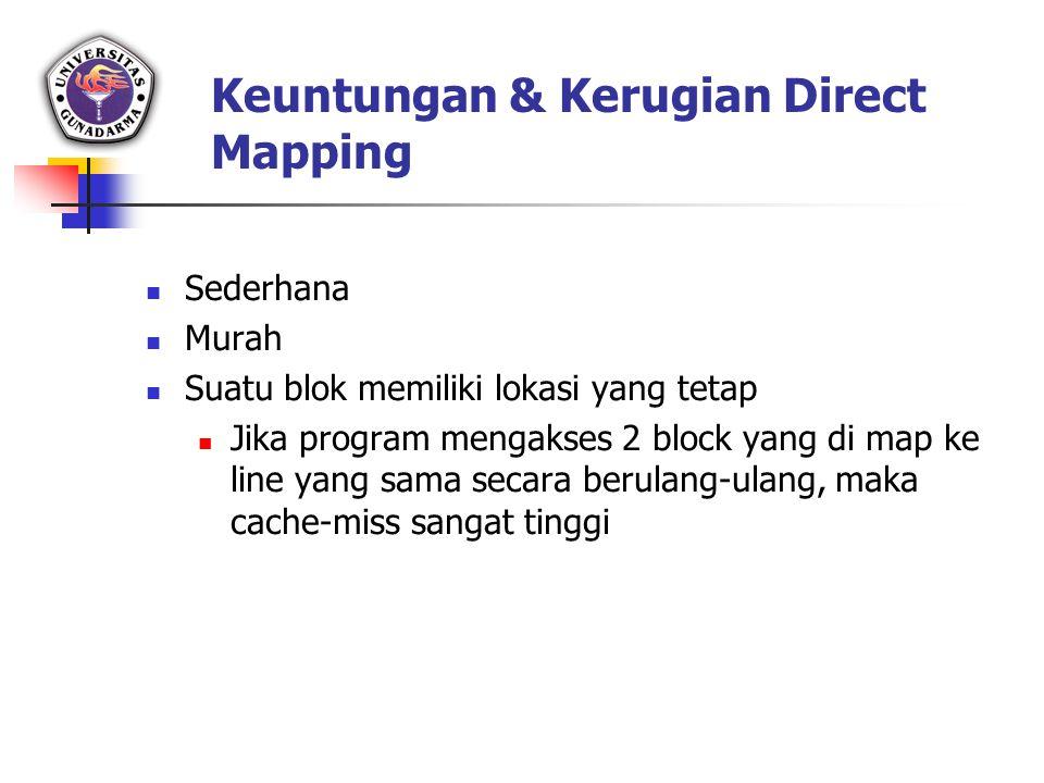 Keuntungan & Kerugian Direct Mapping Sederhana Murah Suatu blok memiliki lokasi yang tetap Jika program mengakses 2 block yang di map ke line yang sam