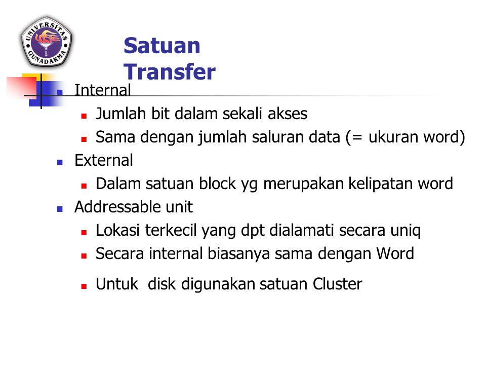 Satuan Transfer Internal Jumlah bit dalam sekali akses Sama dengan jumlah saluran data (= ukuran word) External Dalam satuan block yg merupakan kelipa