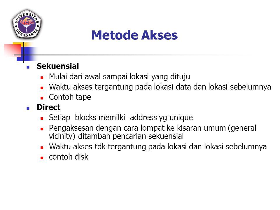 Metode Akses Sekuensial Mulai dari awal sampai lokasi yang dituju Waktu akses tergantung pada lokasi data dan lokasi sebelumnya Contoh tape Direct Set