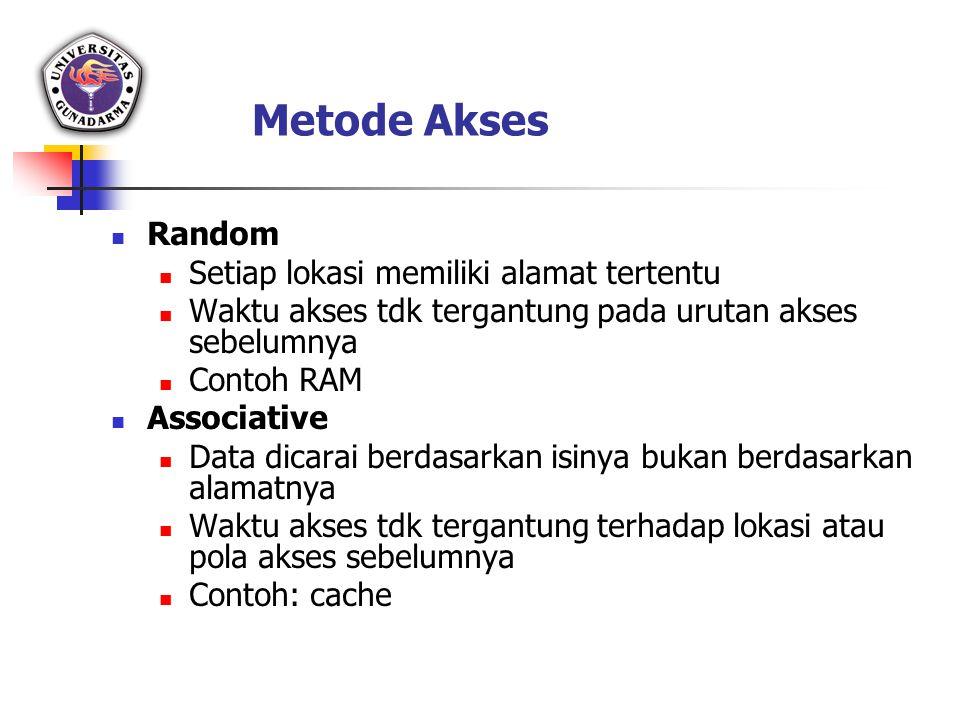 Metode Akses Random Setiap lokasi memiliki alamat tertentu Waktu akses tdk tergantung pada urutan akses sebelumnya Contoh RAM Associative Data dicarai
