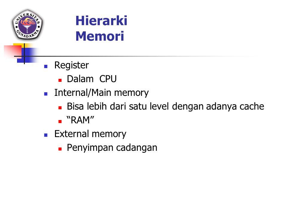 """Hierarki Memori Register Dalam CPU Internal/Main memory Bisa lebih dari satu level dengan adanya cache """"RAM"""" External memory Penyimpan cadangan"""