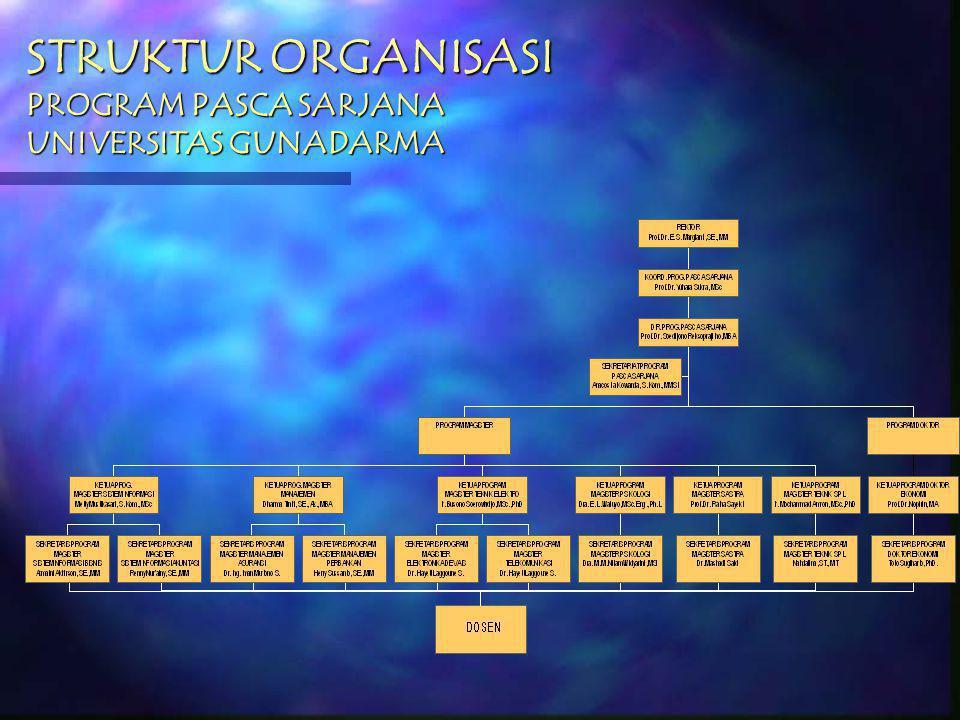 PROGRAM MAGISTER UNIVERSITAS GUNADARMA ORIENTASI STUDI MAHASISWA BARU