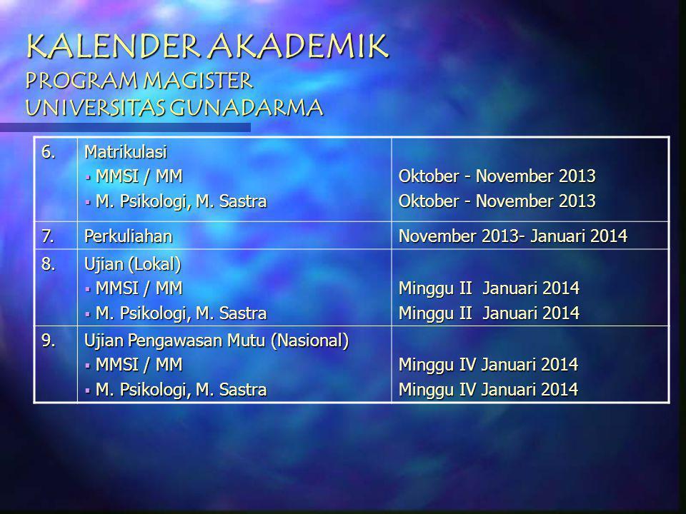 KALENDER AKADEMIK PROGRAM MAGISTER UNIVERSITAS GUNADARMA NO.KEGIATANTANGGAL 1. Pendaftaran Mahasiswa Baru Magister Angkatan 44, 22 dan 18 Mei - Septem