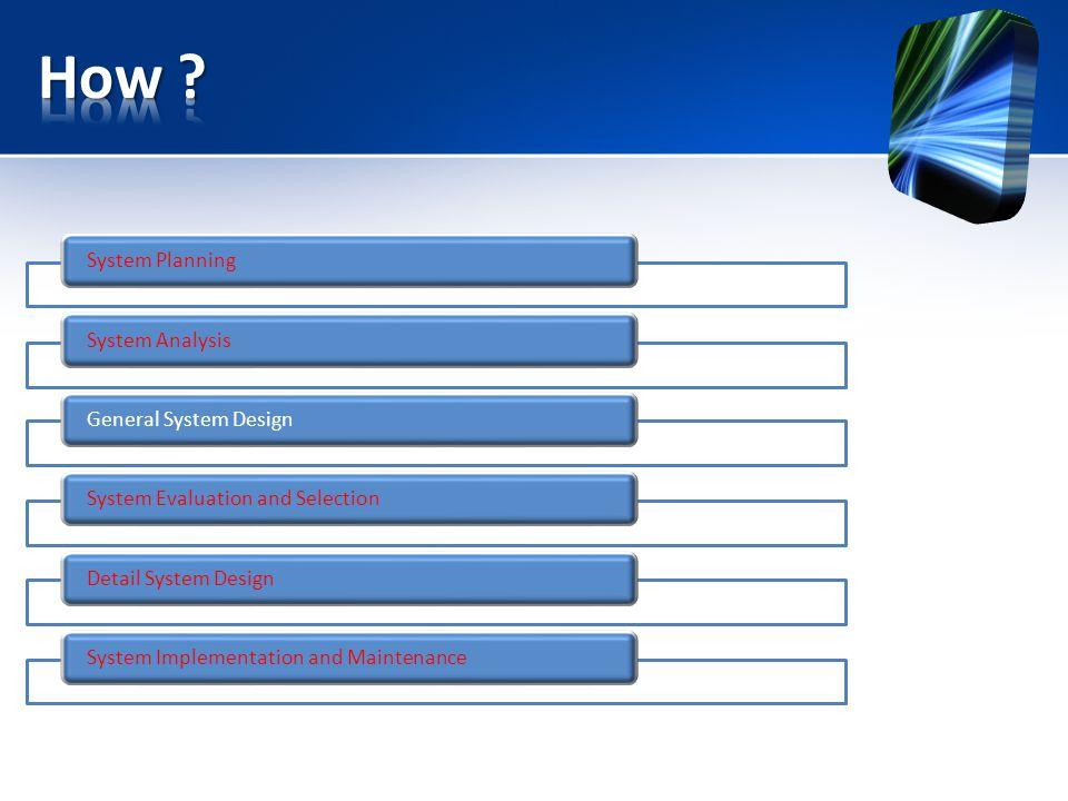 Desain umum sistem: Web based Sistem dilengkapi mesin pencari dengan metode indeks Sistem dilengkapi media konsultasi online antara mahasiswa dan dosen pembimbing Sistem diharapkan bisa men generate jadwal secara otomatis berdasarkan waktu yang sudah disetujui oleh dosen pembimbing dan dosen penguji Sistem mampu men generate laporan skripsi berdasarkan kategori dan waktu
