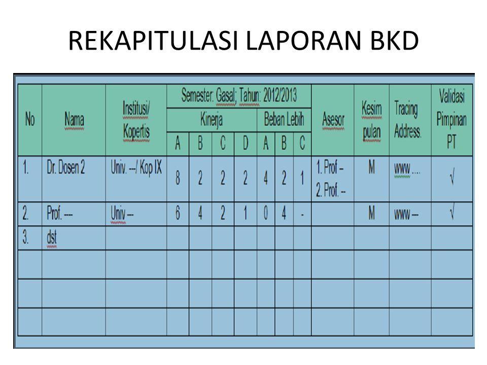 REKAPITULASI LAPORAN BKD