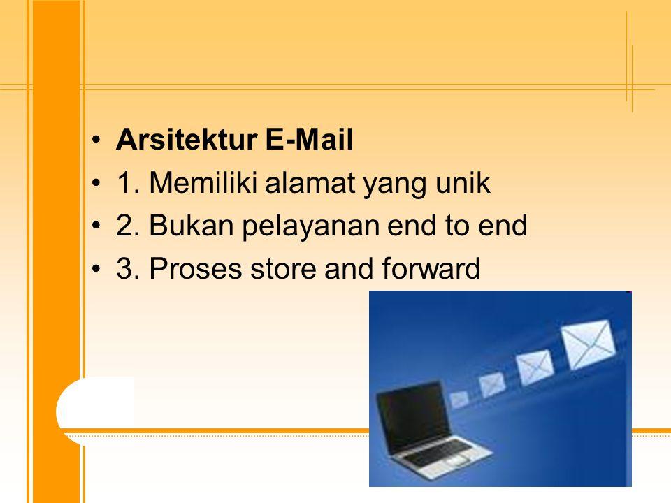 Arsitektur E-Mail 1. Memiliki alamat yang unik 2.