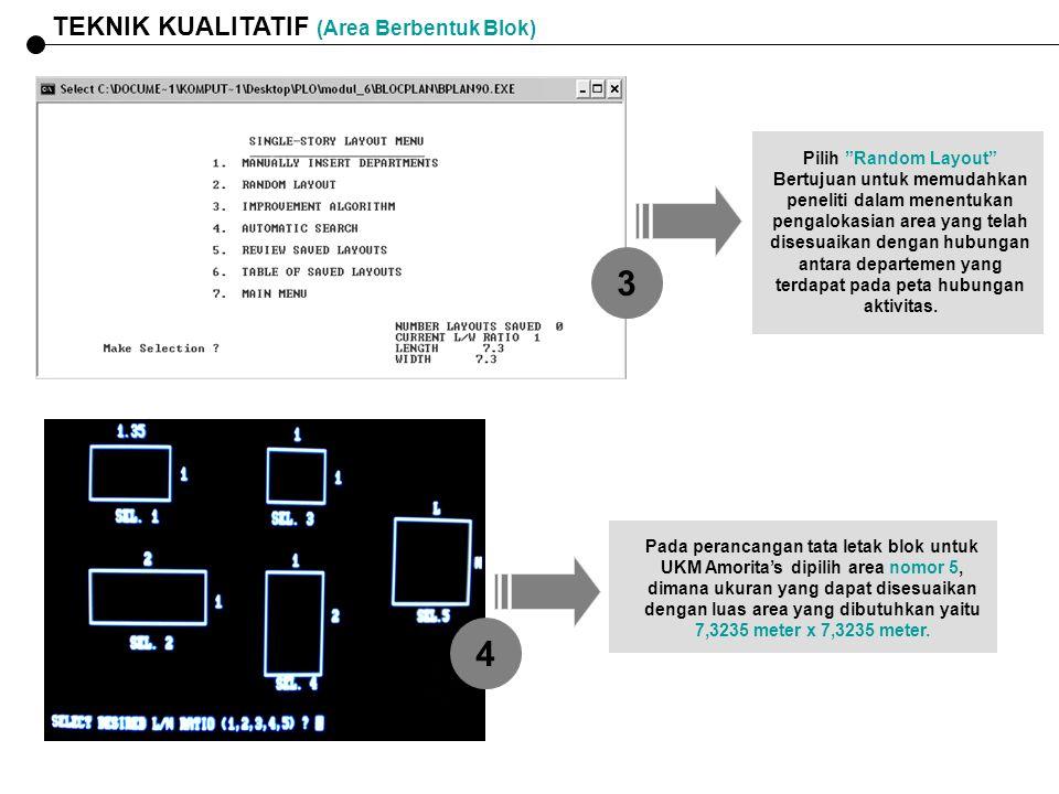 TEKNIK KUALITATIF (Area Berbentuk Blok) 3 4 Pilih Random Layout Bertujuan untuk memudahkan peneliti dalam menentukan pengalokasian area yang telah disesuaikan dengan hubungan antara departemen yang terdapat pada peta hubungan aktivitas.
