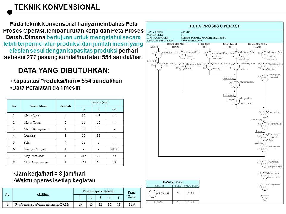 TEKNIK KONVENSIONAL Pada teknik konvensonal hanya membahas Peta Proses Operasi, lembar urutan kerja dan Peta Proses Darab. Dimana bertujuan untuk meng
