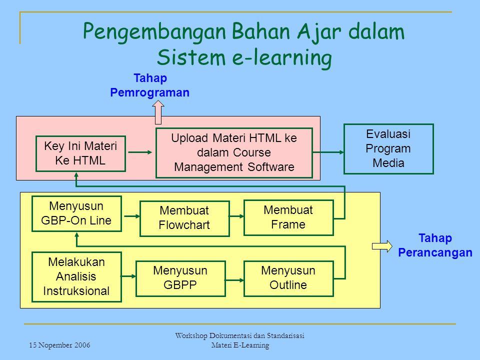 15 Nopember 2006 Workshop Dokumentasi dan Standarisasi Materi E-Learning Pengembangan Bahan Ajar dalam Sistem e-learning Melakukan Analisis Instruksio