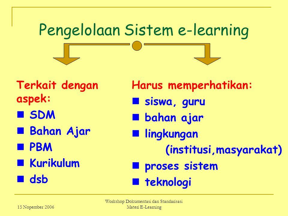 15 Nopember 2006 Workshop Dokumentasi dan Standarisasi Materi E-Learning Pengelolaan Sistem e-learning Terkait dengan aspek: SDM Bahan Ajar PBM Kuriku