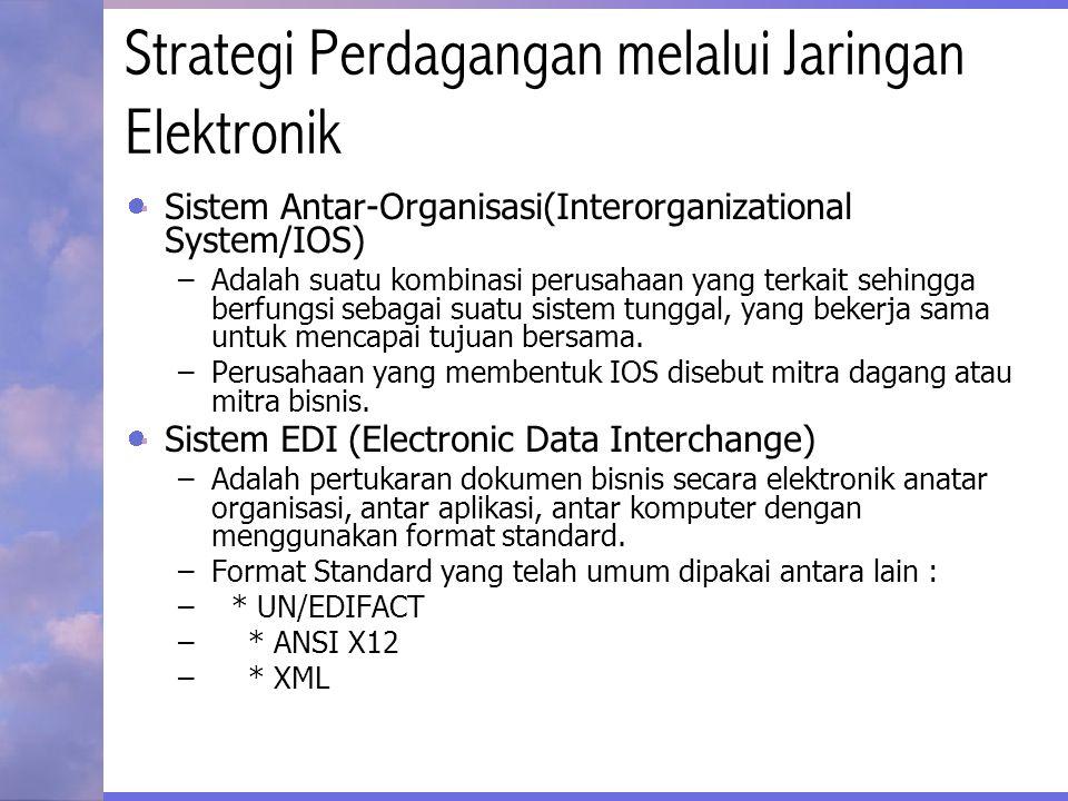 Strategi Perdagangan melalui Jaringan Elektronik Sistem Antar-Organisasi(Interorganizational System/IOS) –Adalah suatu kombinasi perusahaan yang terk