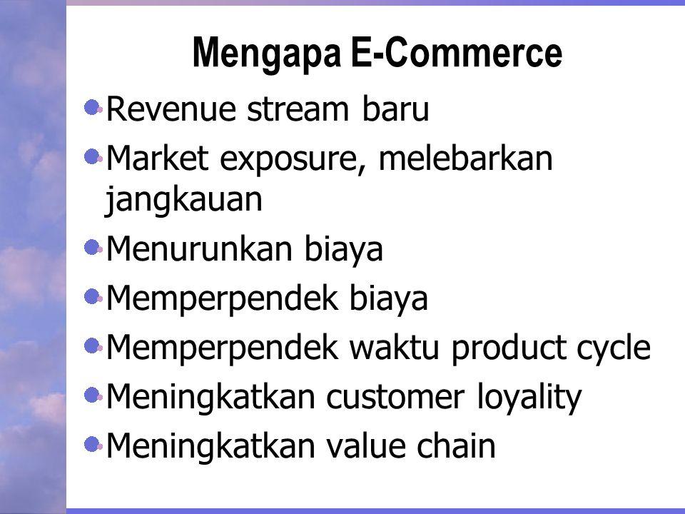 Mengapa E-Commerce Revenue stream baru Market exposure, melebarkan jangkauan Menurunkan biaya Memperpendek biaya Memperpendek waktu product cycle Meni