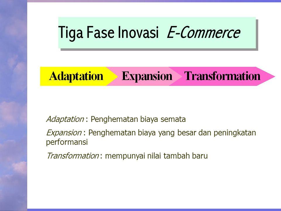 Tiga Fase Inovasi E-Commerce Adaptation : Penghematan biaya semata Expansion : Penghematan biaya yang besar dan peningkatan performansi Transformation
