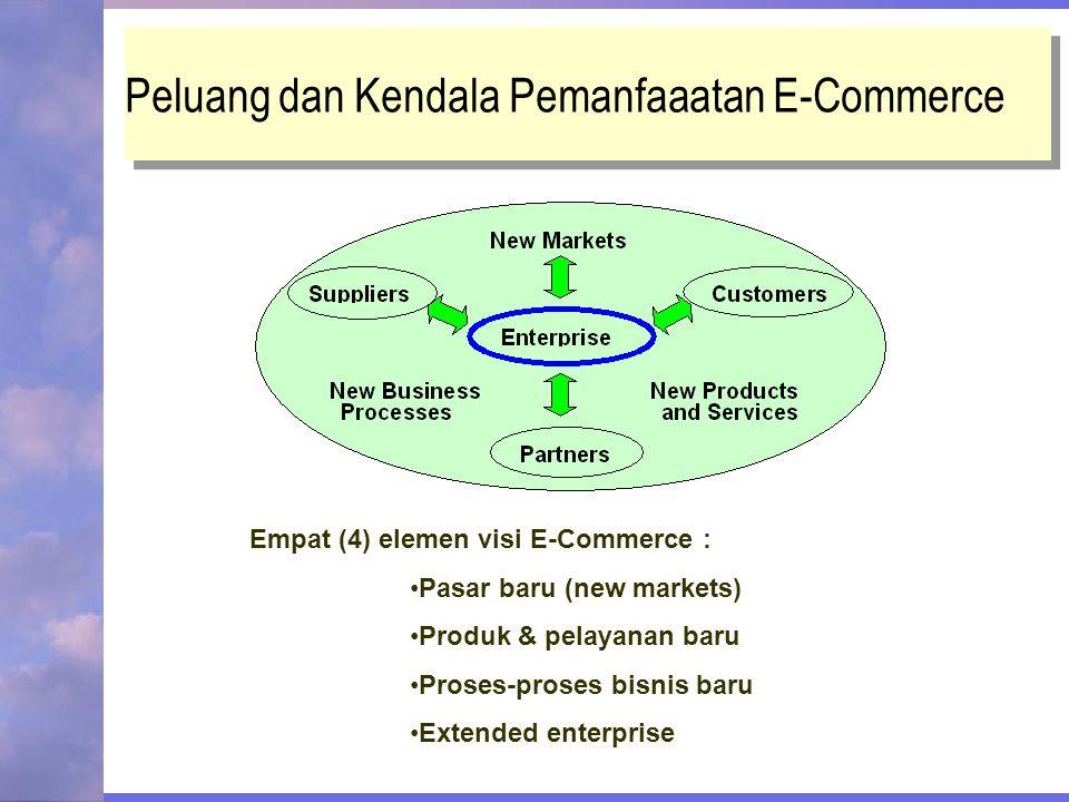 Peluang dan Kendala Pemanfaaatan E-Commerce Empat (4) elemen visi E-Commerce : Pasar baru (new markets) Produk & pelayanan baru Proses-proses bisnis