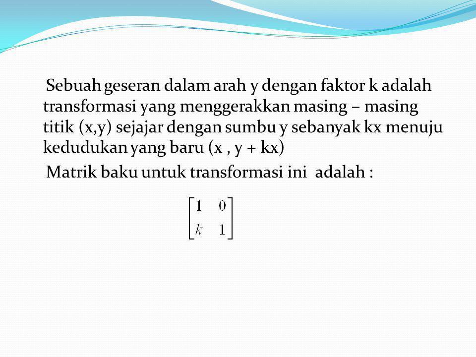 4. Geseran Sebuah geseran dalam arah x dengan faktor k adalah transformasi yang menggerakkan masing- masing titik (x,y) sejajar dengan sumbu x sebanya