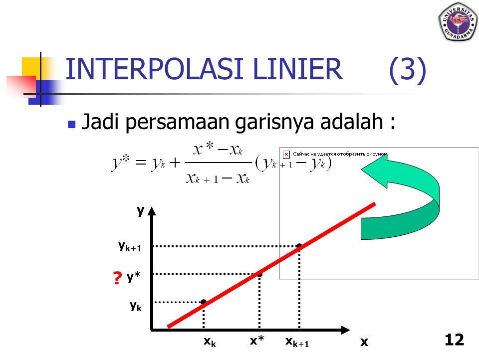 12 Jadi persamaan garisnya adalah : y x y k+1 x k+1 ykyk xkxk y* x* ? INTERPOLASI LINIER (3)
