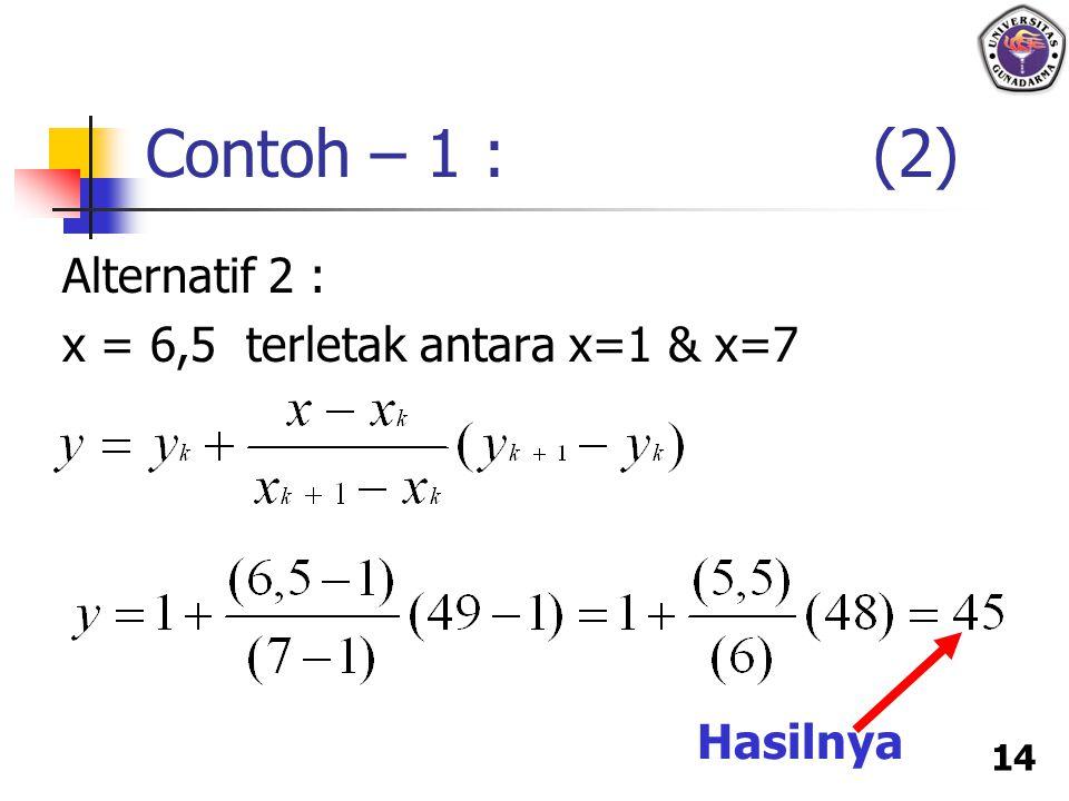14 Alternatif 2 : x = 6,5 terletak antara x=1 & x=7 Hasilnya Contoh – 1 : (2)