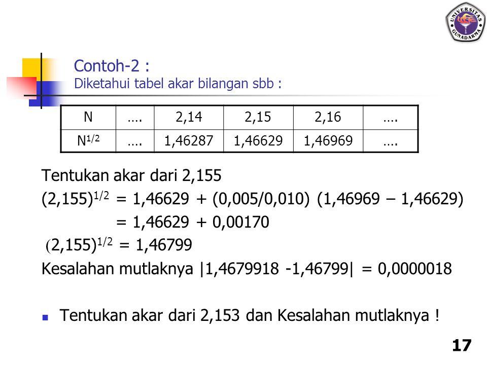 17 Contoh-2 : Diketahui tabel akar bilangan sbb : Tentukan akar dari 2,155 (2,155) 1/2 = 1,46629 + (0,005/0,010) (1,46969 – 1,46629) = 1,46629 + 0,001