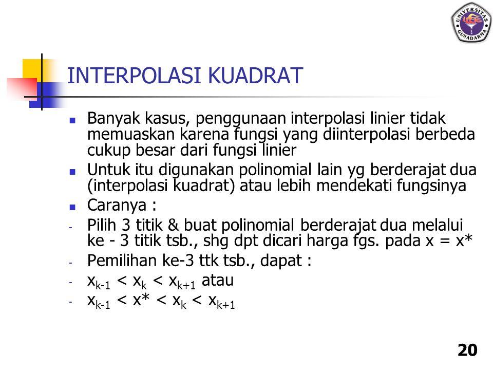 20 INTERPOLASI KUADRAT Banyak kasus, penggunaan interpolasi linier tidak memuaskan karena fungsi yang diinterpolasi berbeda cukup besar dari fungsi li