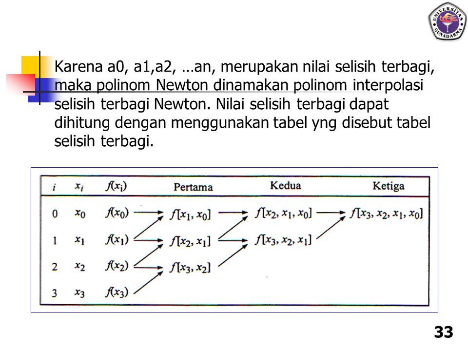 33 Karena a0, a1,a2, …an, merupakan nilai selisih terbagi, maka polinom Newton dinamakan polinom interpolasi selisih terbagi Newton. Nilai selisih ter
