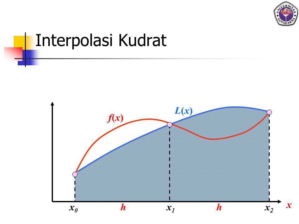 Interpolasi Kudrat x0x0 x1x1 x f(x)f(x) x2x2 hh L(x)L(x)