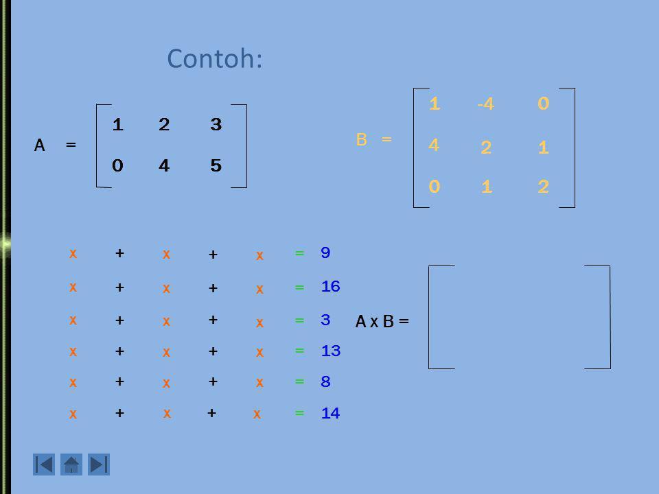 Contoh: 1 3 5 0 0 1 2 A B 2 4 1 2 1 0 = = A x B = -4 4 x +x +x = 9 1 3 5 0 2 4 1 3 5 0 2 4 0 1 2 1 2 1 0 4 x +x +x = 16 x +x + x = 3 1 2 3 0 4 5 x xx x x x x x x + + ++ + + = = = 13 8 14 1 4 0 2 1 1 2 3 0 4 5 0 1 2 0 1 2