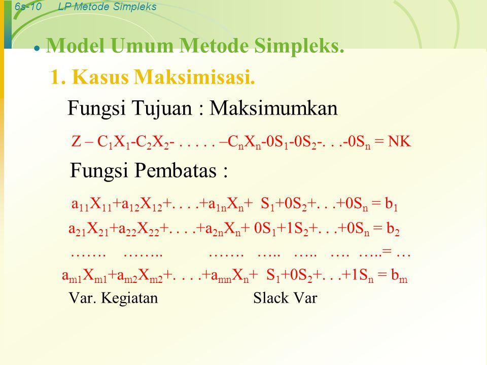 6s-10LP Metode Simpleks  Model Umum Metode Simpleks. 1. Kasus Maksimisasi. Fungsi Tujuan : Maksimumkan Z – C 1 X 1 -C 2 X 2 -..... –C n X n -0S 1 -0S